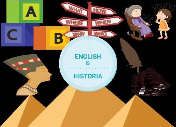 Diploma4-Secundaria-Highschool-cuarto-año-online-ingles-historia ...